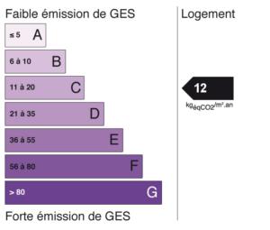 GES Dieppe - F3