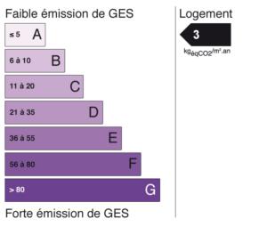 GES- maison F4 - Le Gros Theil - ST Immobilier Elbeuf